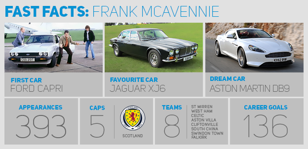 Frank McAvennie Fast Facts