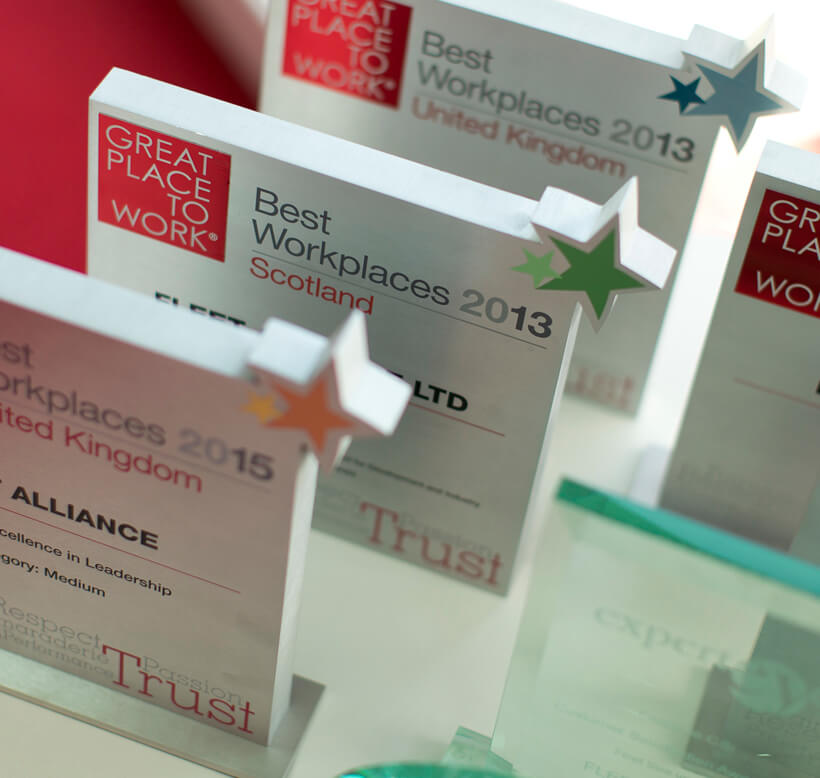 Best Workplaces Awards