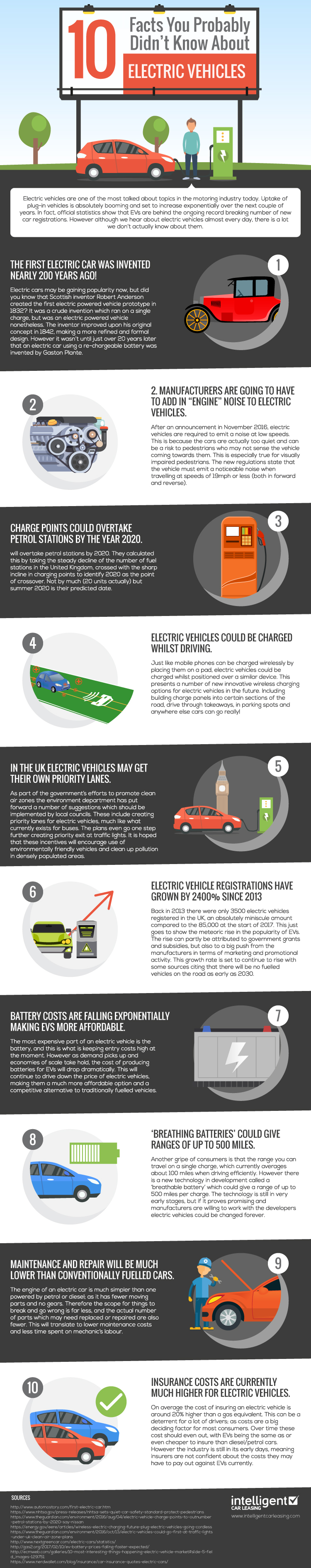 10 facts you probably didn't know about electric vehicles